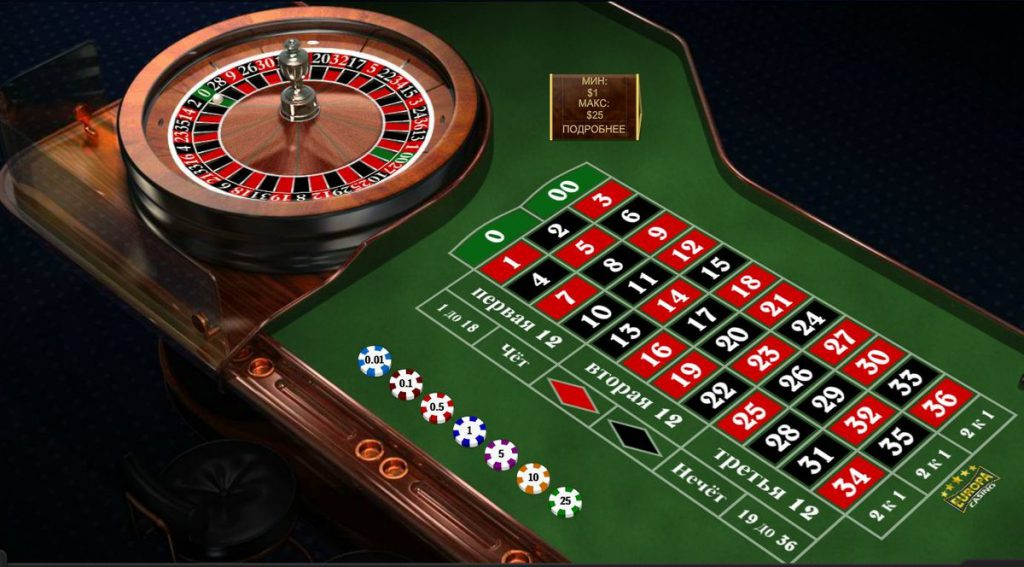 Online roulette trick fake